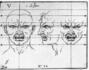 4-26 Charles Le Brun, La Colère (Anger), 1670s . Left: Schematic head. Black chalk, pen and black ink, 19.5 x 25.4 cm. Right: Sample head. Black chalk, 23.4 x 18.1 cm. Musée du Louvre, Paris.